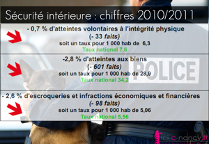 securite-routiere-meurthe-et-moselle-chiffres-2011